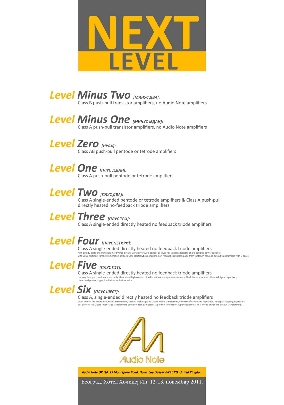 AN Level system